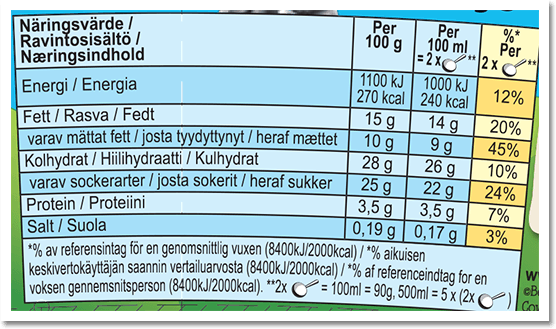 Nutrition Facts Label for Caramel Chew Chew